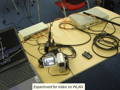 Video on WLAN